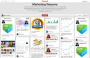 Trending: Living Resumes via Pinterest